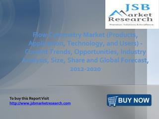 JSB Market Research: Flow Cytometry Market