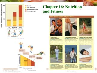Chapter 16: Nutrition and Fitness