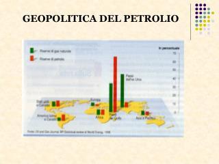 PPT - Petrolio PowerPoint Presentation - ID:5219990