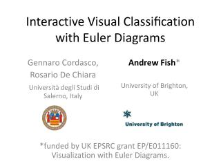 Interactive Visual  Classification  with Euler Diagrams