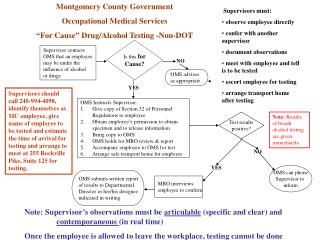 "Montgomery County Government Occupational Medical Services ""For Cause"" Drug/Alcohol Testing -Non-DOT"