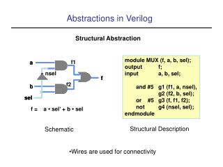 Abstractions in Verilog