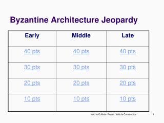 Byzantine Architecture Jeopardy