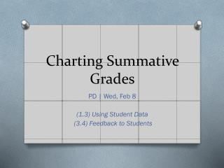 Charting Summative Grades