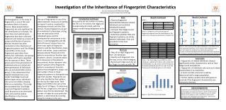 Investigation of the Inheritance of Fingerprint Characteristics By: Sara Henderson with Marietta Wright Waynesburg Unive