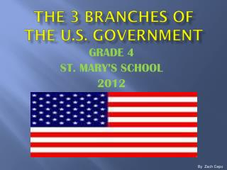 THE 3 BRANCHES OF THE U.S. GOVERNMENT