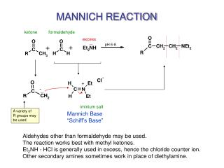 MANNICH REACTION