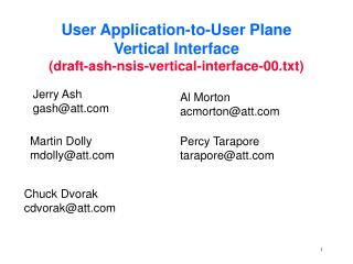 User Application-to-User Plane Vertical Interface draft-ash-nsis-vertical-interface-00.txt