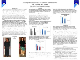 The Impact of Appearance on Memory and Perception Sue Kraus & Ava Santos Fort Lewis College, Durango, Colorado