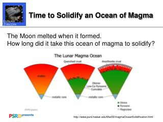 Time to Solidify an Ocean of Magma