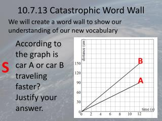 10.7.13 Catastrophic Word Wall