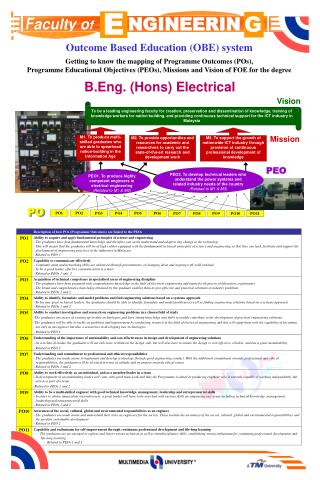 B.Eng. (Hons) Electrical
