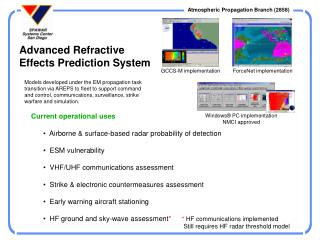 Advanced Refractive Effects Prediction System