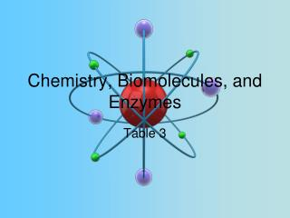 Chemistry, Biomolecules, and Enzymes
