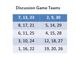Discussion Game Teams