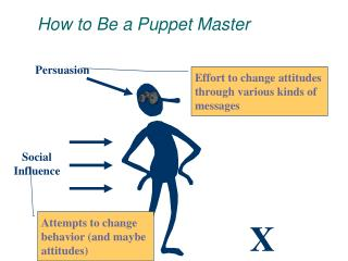 How to Be a Puppet Master