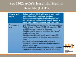 Sec 1302: ACA's Essential Health Benefits (EHB)