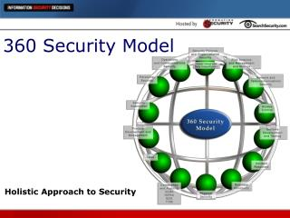 360 Security Model