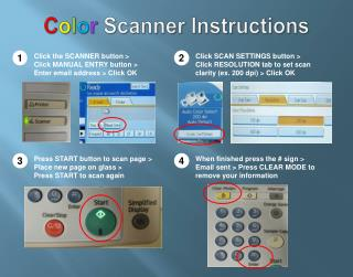 C o l o r  Scanner Instructions