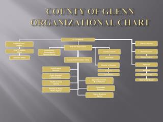 COUNTY OF GLENN  ORGANIZATIONAL CHART