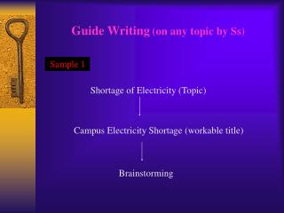 Guide Writing (on any topic by Ss)