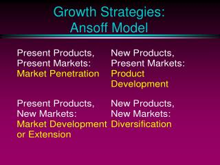 Growth Strategies:  Ansoff Model