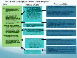 1. Relocate AACI's enabling services into a Patient Navigation Center while reorganizing clinical services into a Patie