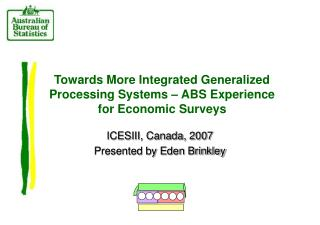Towards More Integrated Generalized Processing Systems – ABS Experience for Economic Surveys