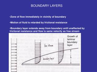 BOUNDARY LAYERS