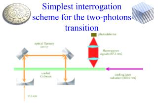 Simplest interrogation scheme for the two-photons transition