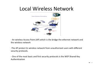 Local Wireless Network