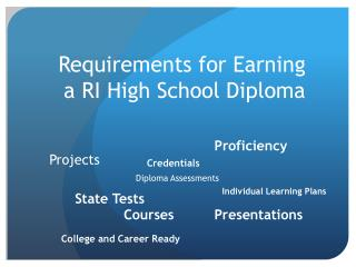 Requirements for Earning a RI High School Diploma