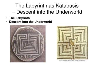 The Labyrinth as Katabasis = Descent into the Underworld