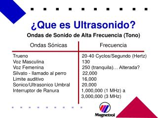 ¿Que es Ultrasonido?