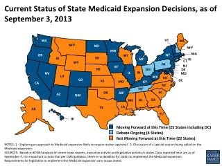 Current Status of State Medicaid Expansion Decisions, as of September 3, 2013