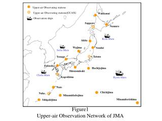 Figure1 Upper-air Observation Network of JMA