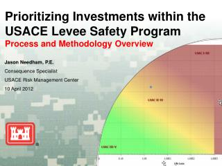 Prioritizing Investments within the USACE Levee Safety Program Process and Methodology Overview