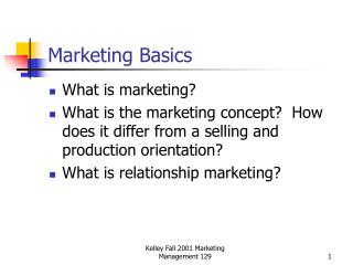 Marketing Basics