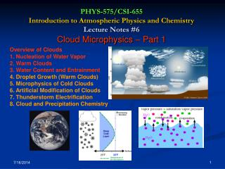 Overview of Clouds 1. Nucleation of Water Vapor 2. Warm Clouds 3. Water Content and Entrainment