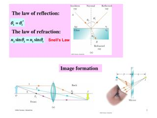 The law of reflection: