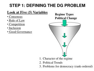 STEP 1: DEFINING THE DG PROBLEM