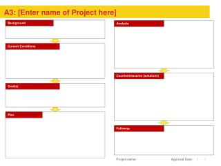 A3:  [Enter name of Project here]
