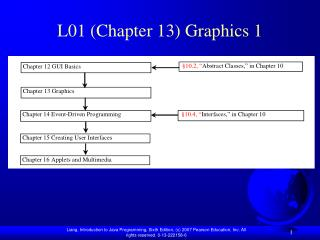 L01 (Chapter 13) Graphics 1