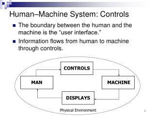 Human–Machine System: Controls