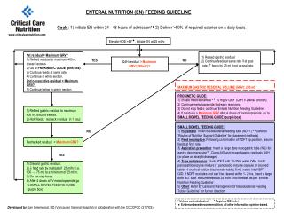 ENTERAL NUTRITION (EN) FEEDING GUIDELINE