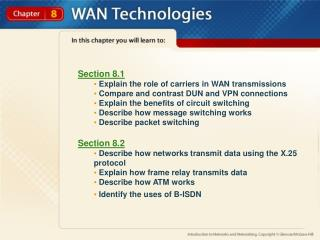 Section 8.1  Explain the role of carriers in WAN transmissions