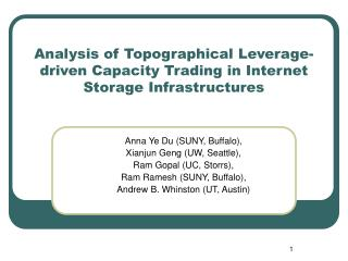 Analysis of Topographical Leverage-driven Capacity Trading in Internet Storage Infrastructures