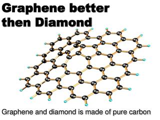 Graphene better then Diamond