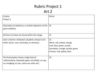 Rubric Project 1 Art 2