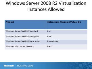 Windows Server 2008 R2 Virtualization  Instances Allowed